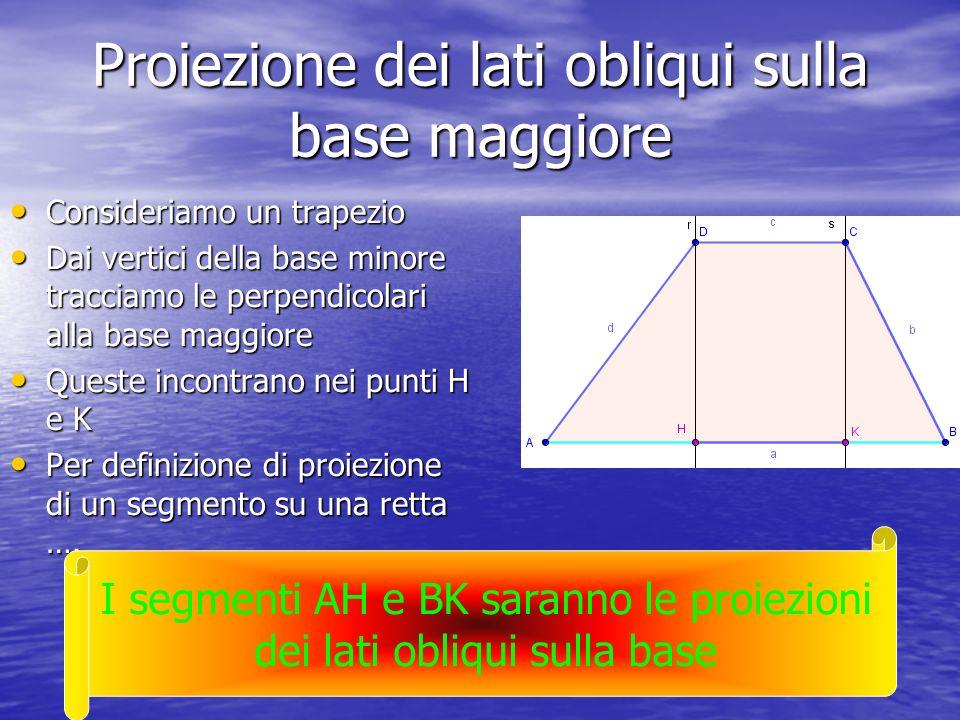 Proiezione dei lati obliqui sulla base maggiore Consideriamo un trapezio Dai vertici della base minore tracciamo le perpendicolari alla base maggiore