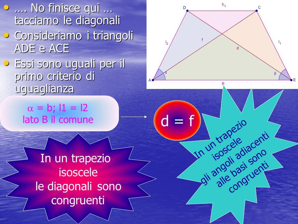 …. No finisce qui … tacciamo le diagonali Consideriamo i triangoli ADE e ACE Essi sono uguali per il primo criterio di uguaglianza = b; l1 = l2 lato B