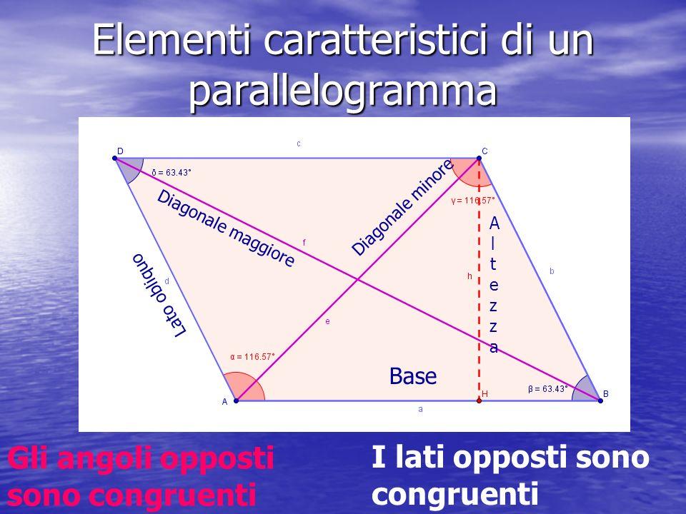 Elementi caratteristici di un parallelogramma L a t o o b l i q u o D i a g o n a l e m a g g i o r e Base D i a g o n a l e m i n o r e A l t e z z a