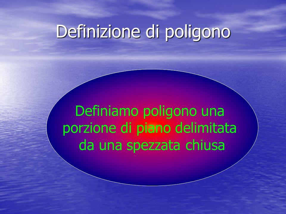 Definizione di poligono Definiamo poligono una porzione di piano delimitata da una spezzata chiusa
