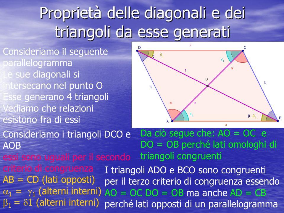 Proprietà delle diagonali e dei triangoli da esse generati Consideriamo il seguente parallelogramma Le sue diagonali si intersecano nel punto O Esse g
