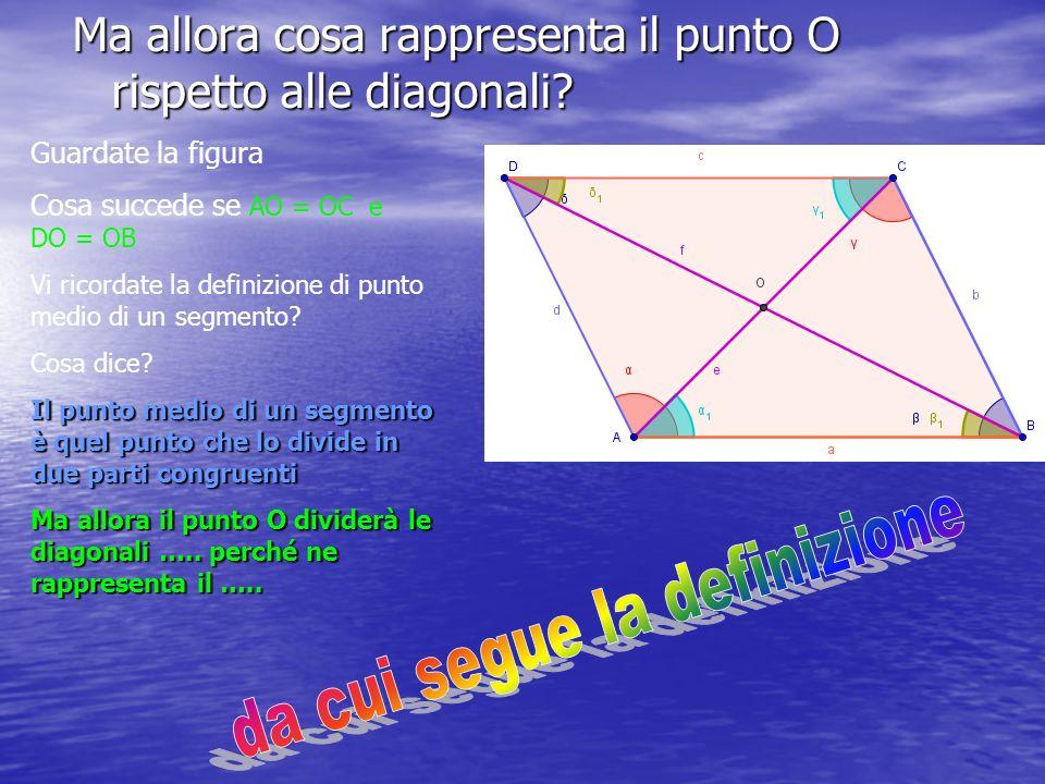 Ma allora cosa rappresenta il punto O rispetto alle diagonali? Guardate la figura Cosa succede se AO = OC e DO = OB Vi ricordate la definizione di pun
