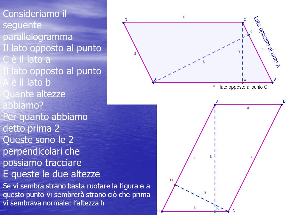 Consideriamo il seguente parallelogramma Il lato opposto al punto C è il lato a Il lato opposto al punto A è il lato b Quante altezze abbiamo? Per qua