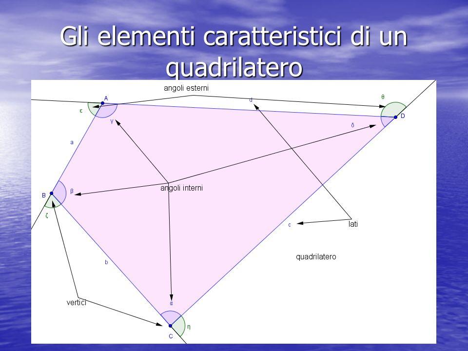 Quadrilateri particolari Alcuni quadrilateri si contraddistinguono per avere delle proprietà particolari Alcuni quadrilateri si contraddistinguono per avere delle proprietà particolari Questi quadrilateri hanno dei nomi particolari e proprietà che noi ci accingiamo a scoprire Questi quadrilateri hanno dei nomi particolari e proprietà che noi ci accingiamo a scoprire