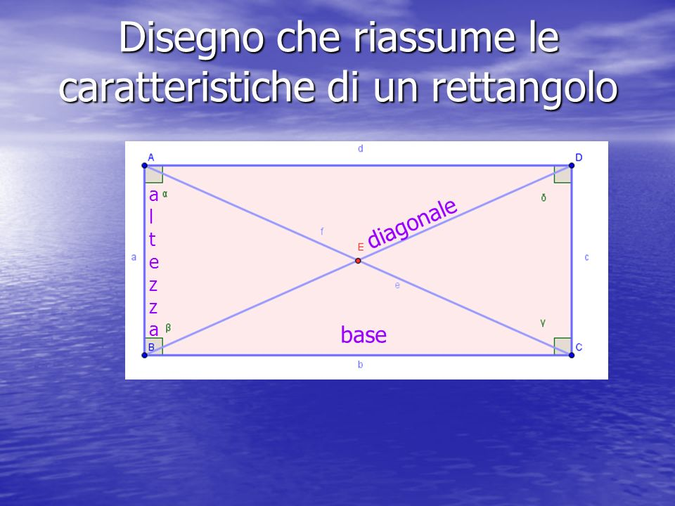 Disegno che riassume le caratteristiche di un rettangolo base a l t e z z a d i a g o n a l e