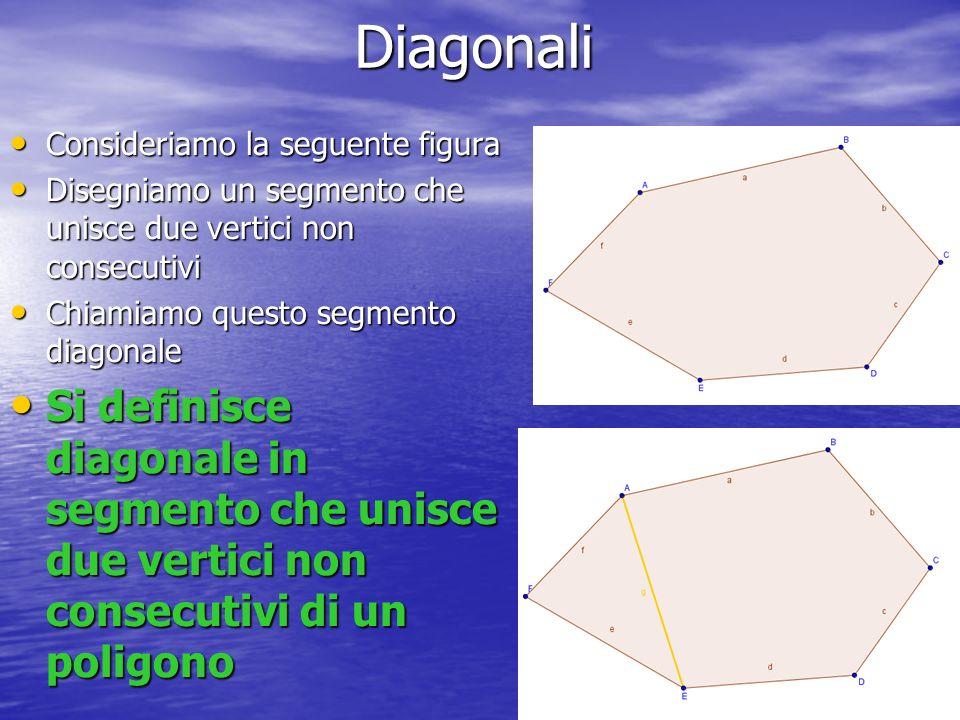 Deltoide La diagonale che unisce gli estremi in comune della coppia dei lati congruenti divide la figura in due triangoli congruenti La stessa diagonale è bisettrice degli angoli formati dai lati congruenti Si definisce deltoide un quadrilatero i cui lati sono a due a due congruenti Le diagonali sono ortogonali Il deltoide ha alcune caratteristiche degne di nota La diagonale che unisce gli estremi non comuni dei due lati congruenti divide la figure i due triangoli isosceli