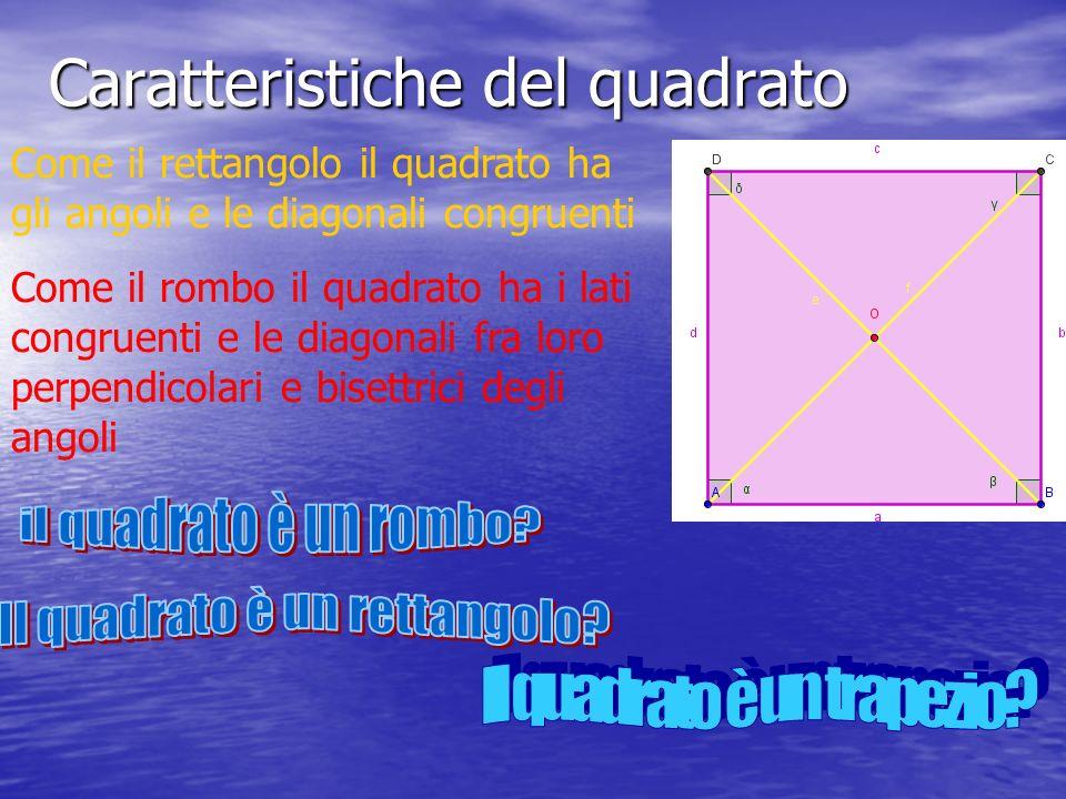 Caratteristiche del quadrato Come il rettangolo il quadrato ha gli angoli e le diagonali congruenti Come il rombo il quadrato ha i lati congruenti e l