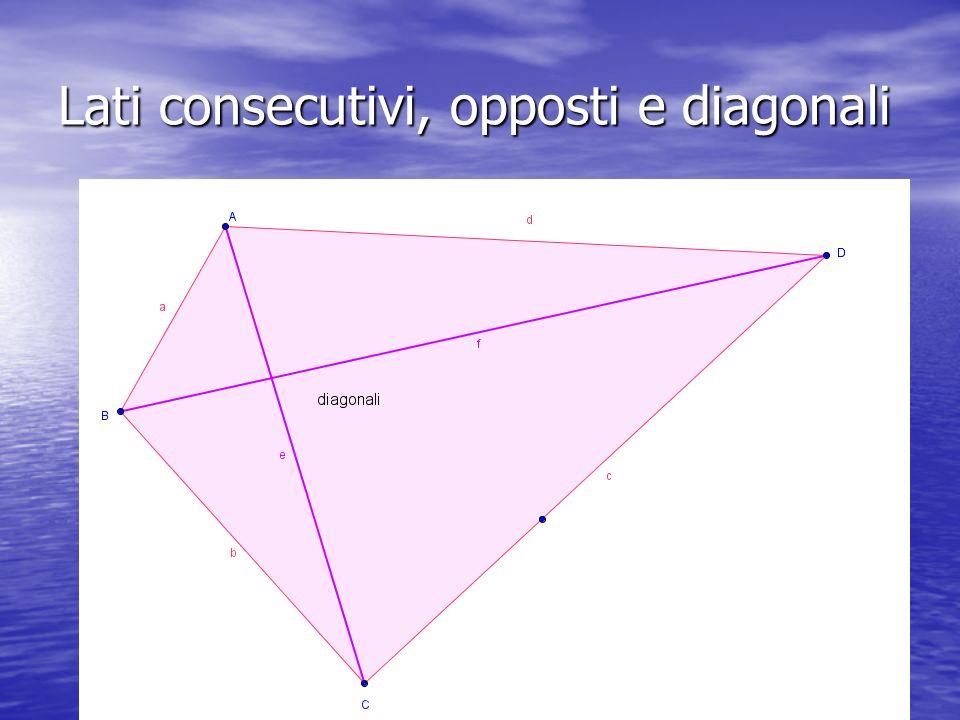 Definizioni nei quadrilateri Due vertici si dicono consecutivi se appartengono allo stesso lato Due vertici si dicono opposti se non hanno nessun lato in comune Due lati si dicono consecutivi se hanno un vertice in comune Due lati si dicono opposti se non hanno vertici in comune Due angoli si dicono adiacenti se hanno un lato in comune Due angoli si dicono opposti se non hanno nessun lato in comune