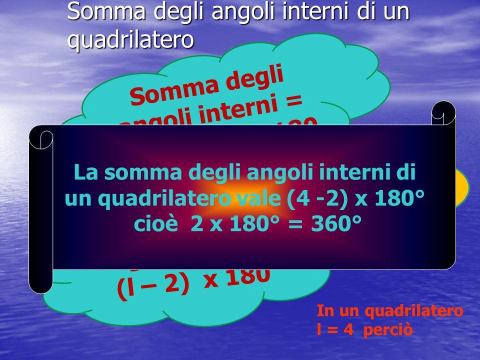 Somma degli angoli interni di un quadrilatero S o m m a d e g l i a n g o l i i n t e r n i = l x 1 8 0 – 2 x 1 8 0 Da cui S o m m a d e g l i a n g o