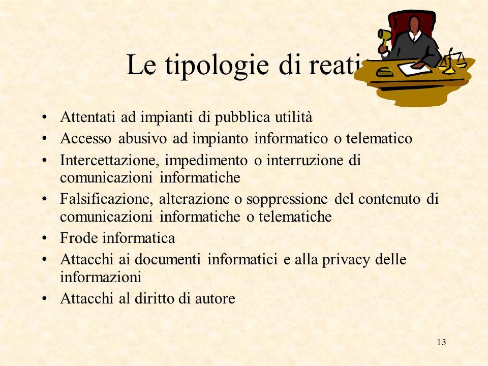 13 Le tipologie di reati Attentati ad impianti di pubblica utilità Accesso abusivo ad impianto informatico o telematico Intercettazione, impedimento o