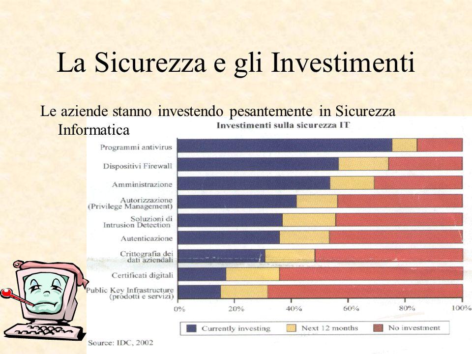 3 Le Motivazioni per gli Investimenti in Sicurezza