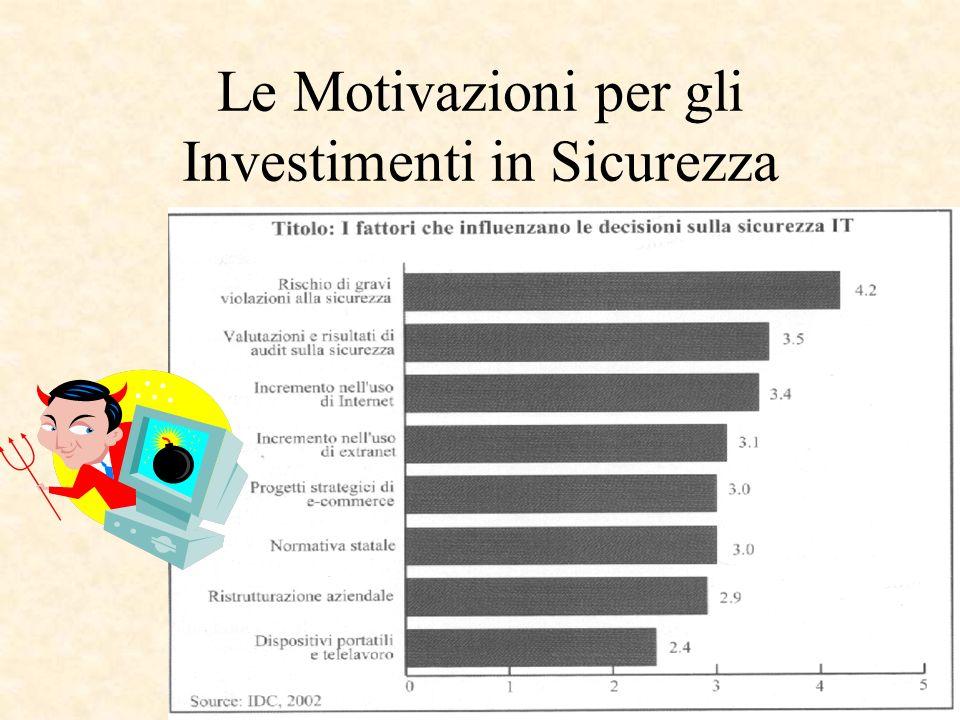 44 La Situazione Italiana i settori maggiormente colpiti sono quello bancario (46,8% dei casi) la pubblica amministrazione (21,87% dei casi soprattutto lI.N.P.S.) Un terzo dei reati viene commesso manipolando linput