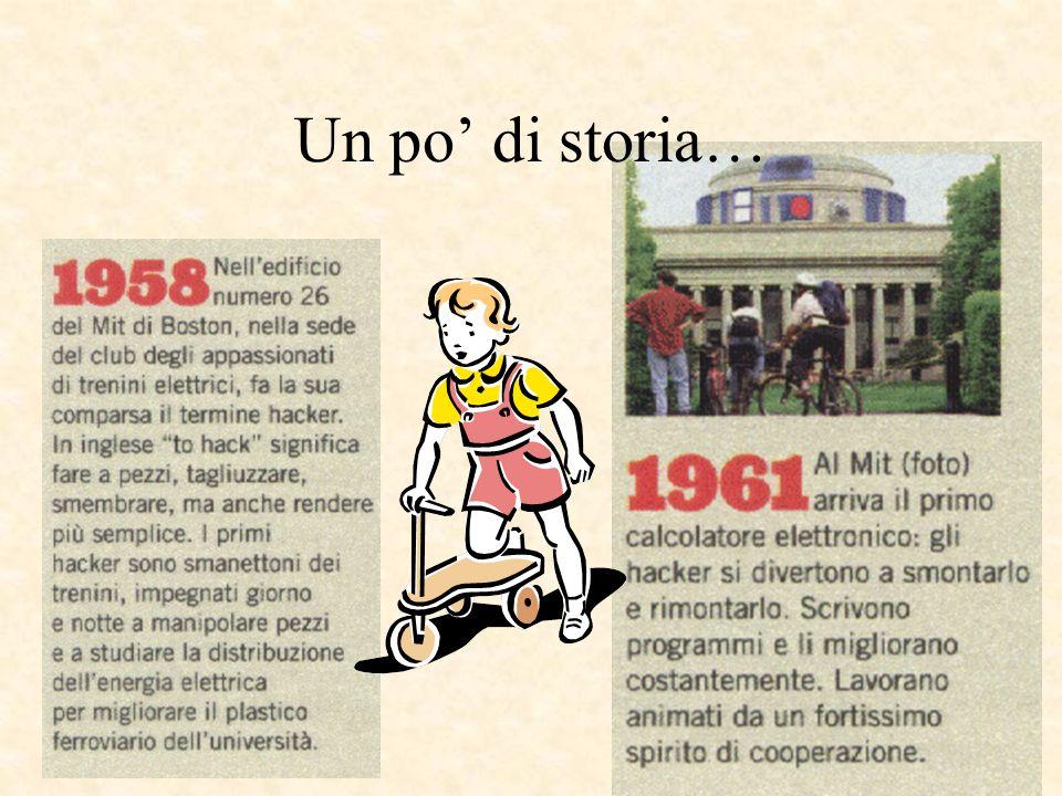 4 Un po di storia…
