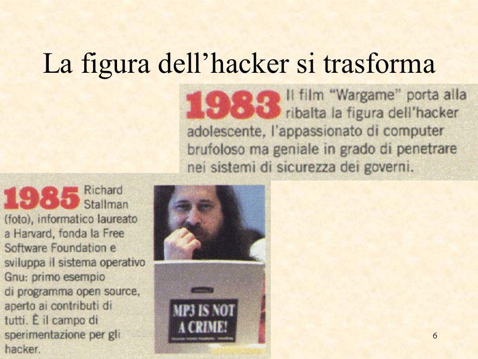 6 La figura dellhacker si trasforma