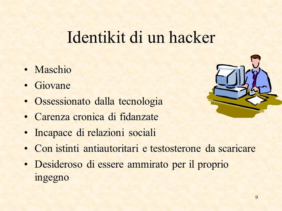 9 Identikit di un hacker Maschio Giovane Ossessionato dalla tecnologia Carenza cronica di fidanzate Incapace di relazioni sociali Con istinti antiauto