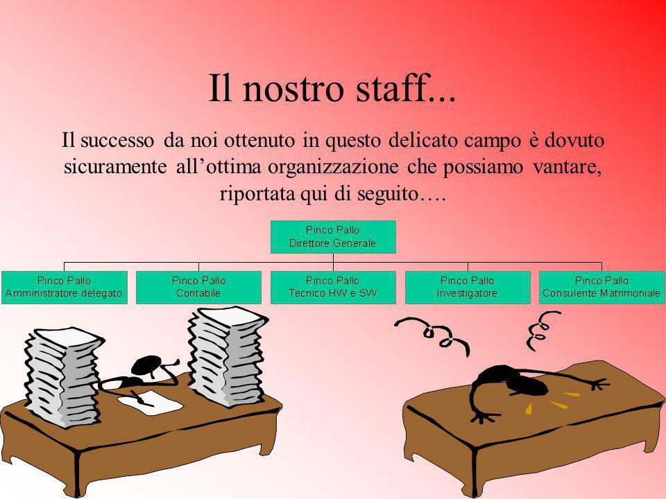 Il nostro staff... Il successo da noi ottenuto in questo delicato campo è dovuto sicuramente allottima organizzazione che possiamo vantare, riportata