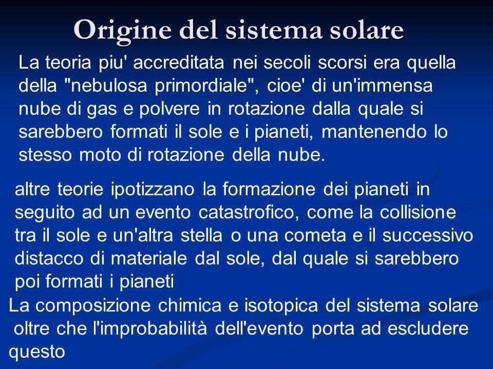 Origine del sistema solare La teoria piu' accreditata nei secoli scorsi era quella della