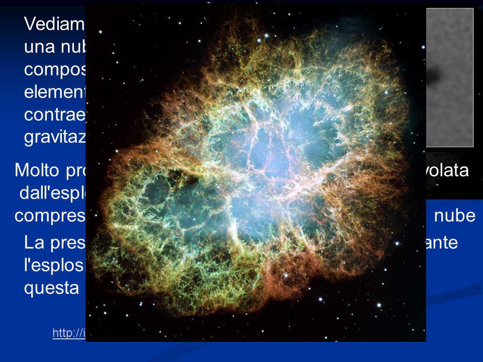 Durante questa contrazione, che dura diversi milioni di anni, la nube comincia a ruotare sempre piu velocemente e assume, a causa della forza centrifuga, la forma appiattita di un disco Nel centro della nube si accumula una grande quantita di gas e la contrazione gravitazionale lo riscalda da una temperatura di circa -270°C fino a circa 2000° C: si e formata una protostella Il gas che ruota attorno alla protostella forma un disco di accrescimento e vi cade sopra lentamente, fino a quando, dopo poche migliaia di anni, si innesca il vento stellare