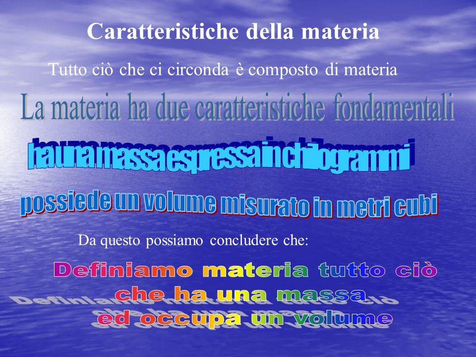Proprietà generali La materia occupa uno spazio Un medesimo spazio non può essere occupato da due corpi materiali La materia può essere suddivisa in particelle più piccole fino ad avere una sola particella