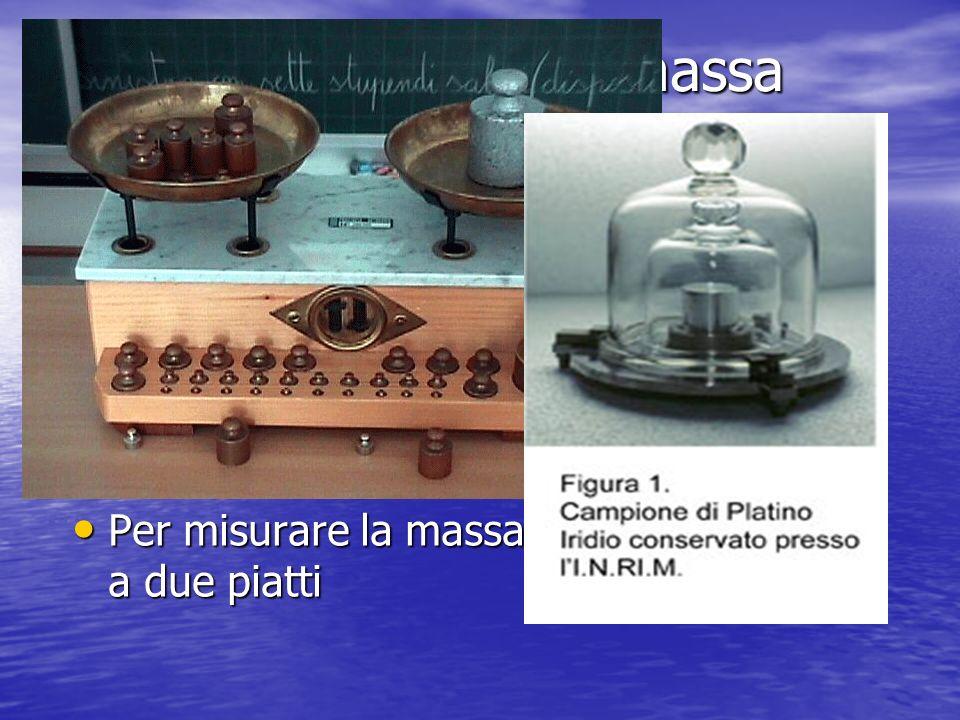 Unità di misura della massa La massa di un corpo è la sua quantità di materia La massa di un corpo è la sua quantità di materia L'unità di misura dell