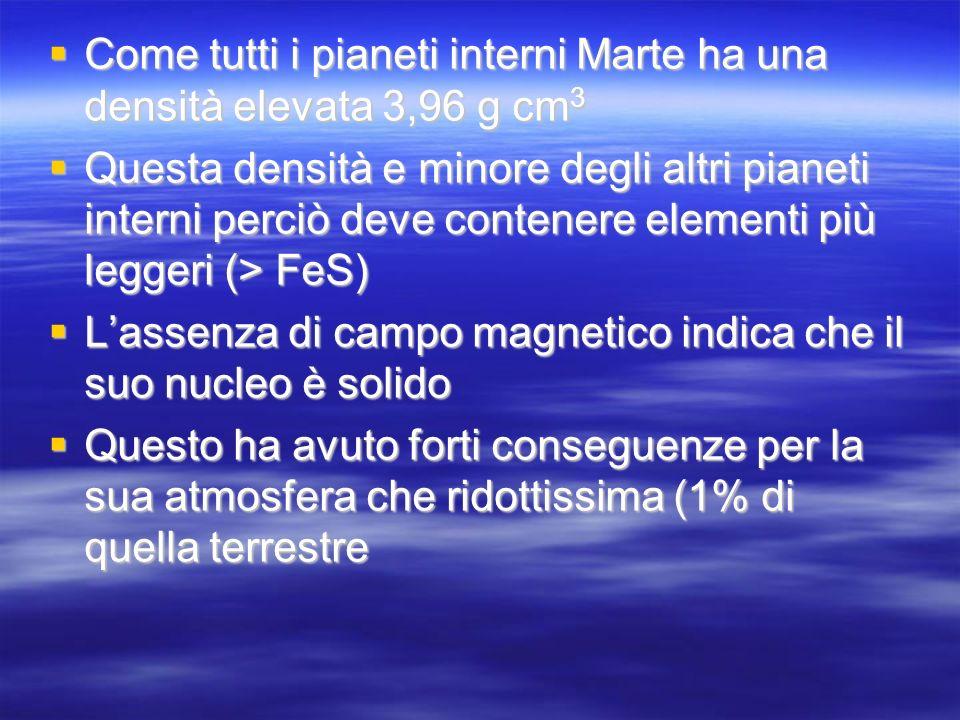 Come tutti i pianeti interni Marte ha una densità elevata 3,96 g cm 3 Come tutti i pianeti interni Marte ha una densità elevata 3,96 g cm 3 Questa densità e minore degli altri pianeti interni perciò deve contenere elementi più leggeri (> FeS) Questa densità e minore degli altri pianeti interni perciò deve contenere elementi più leggeri (> FeS) Lassenza di campo magnetico indica che il suo nucleo è solido Lassenza di campo magnetico indica che il suo nucleo è solido Questo ha avuto forti conseguenze per la sua atmosfera che ridottissima (1% di quella terrestre Questo ha avuto forti conseguenze per la sua atmosfera che ridottissima (1% di quella terrestre