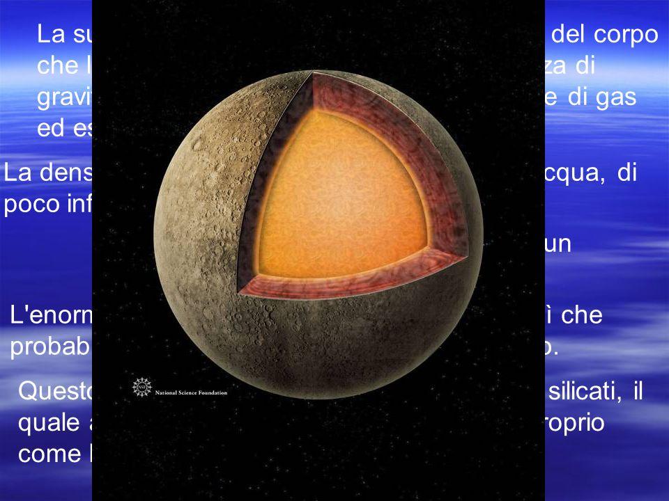 Alla mancanza di atmosfera è dovuto anche l aspetto della superficie di Mercurio.