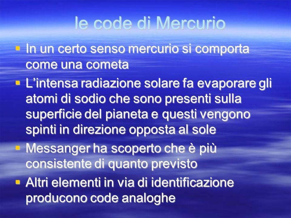 le code di Mercurio In un certo senso mercurio si comporta come una cometa In un certo senso mercurio si comporta come una cometa Lintensa radiazione solare fa evaporare gli atomi di sodio che sono presenti sulla superficie del pianeta e questi vengono spinti in direzione opposta al sole Lintensa radiazione solare fa evaporare gli atomi di sodio che sono presenti sulla superficie del pianeta e questi vengono spinti in direzione opposta al sole Messanger ha scoperto che è più consistente di quanto previsto Messanger ha scoperto che è più consistente di quanto previsto Altri elementi in via di identificazione producono code analoghe Altri elementi in via di identificazione producono code analoghe