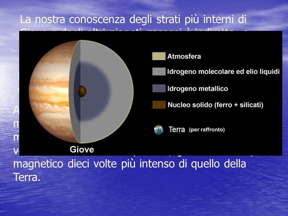 La nostra conoscenza degli strati più interni di Giove e degli altri pianeti gassosi è indiretta, e tale è destinata a rimanere per lungo tempo. Proba