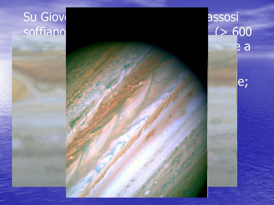 Su Giove come sugli altri pianeti gassosi soffiano venti ad altissima velocità (> 600 km/h confinati all'interno di bande poste a differenti latitudin