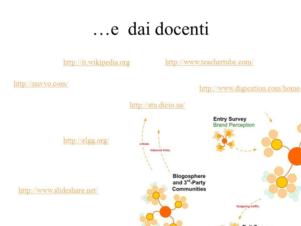 …e dai docenti http://nuvvo.com/ http://elgg.org/ http://www.digication.com/home/ http://stu.dicio.us/ http://www.teachertube.com/ http://www.slidesha