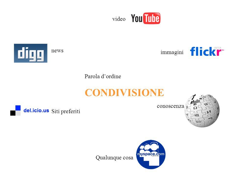 Parola dordine CONDIVISIONE Siti preferiti conoscenza immagini news video Qualunque cosa