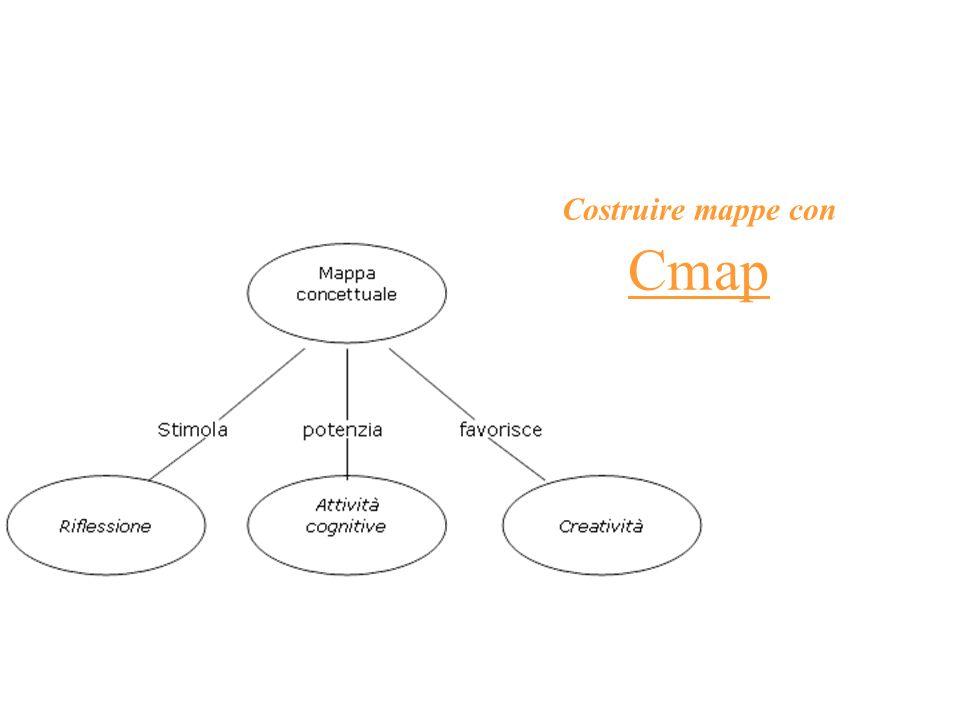 Costruire mappe con Cmap Cmap