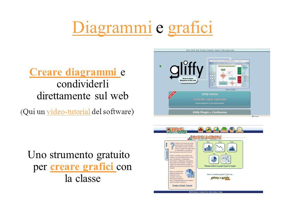 DiagrammiDiagrammi e graficigrafici Creare diagrammi Creare diagrammi e condividerli direttamente sul web ( Qui un video-tutorial del software)video-t