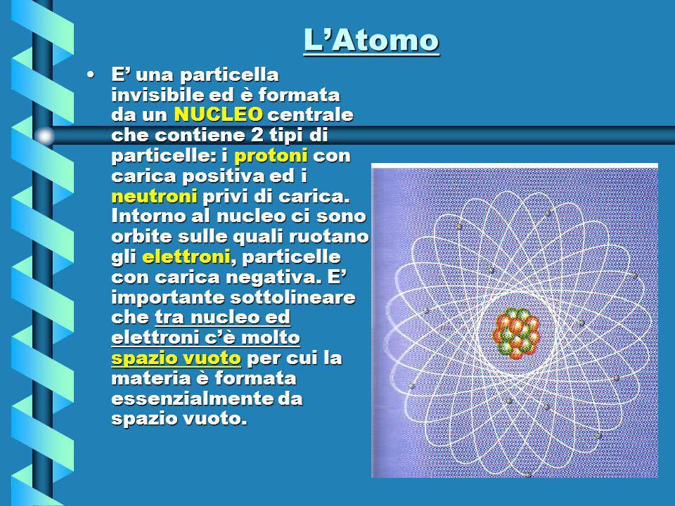 LAtomo E una particella invisibile ed è formata da un NUCLEO centrale che contiene 2 tipi di particelle: i protoni con carica positiva ed i neutroni privi di carica.