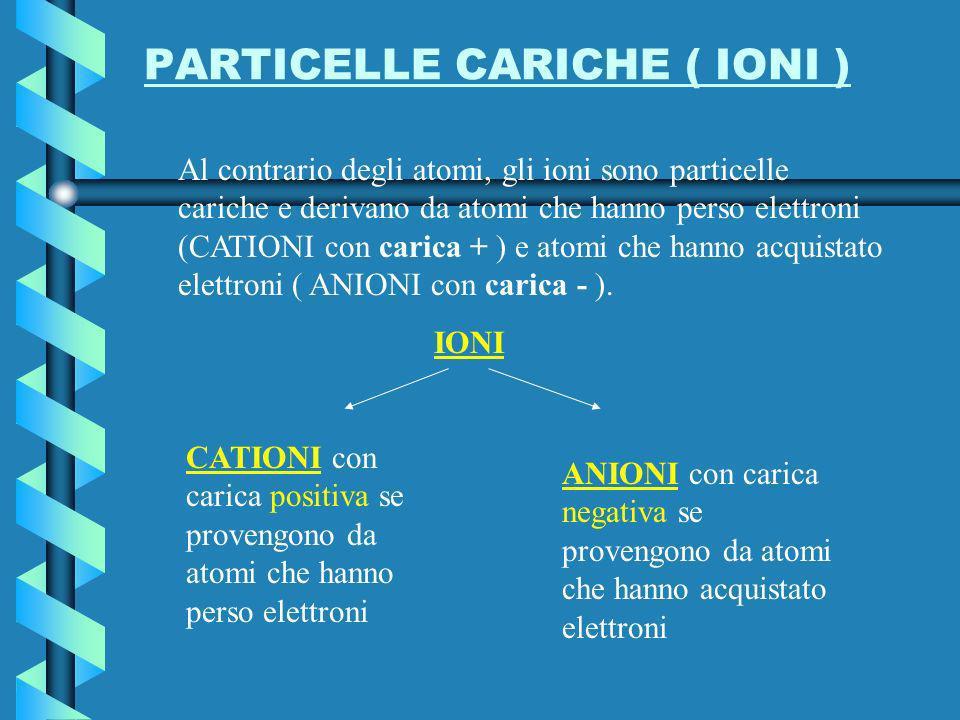 PARTICELLE CARICHE ( IONI ) Al contrario degli atomi, gli ioni sono particelle cariche e derivano da atomi che hanno perso elettroni (CATIONI con carica + ) e atomi che hanno acquistato elettroni ( ANIONI con carica - ).