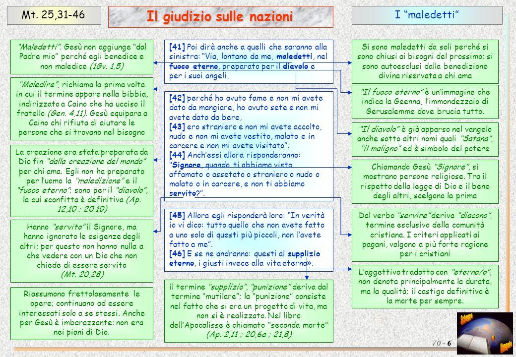 I maledettiMt. 25,31-46 6 Il giudizio sulle nazioni 70 - [41] Poi dirà anche a quelli che saranno alla sinistra: Via, lontano da me, maledetti, nel fu