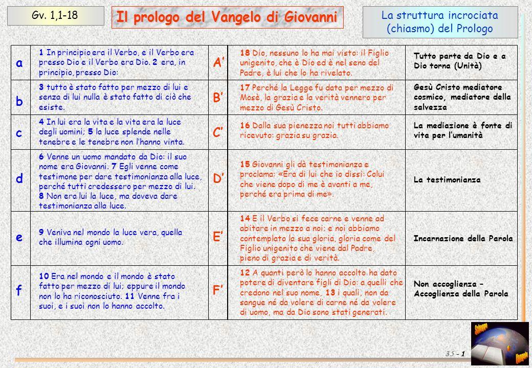 La struttura incrociata (chiasmo) del Prologo Gv. 1,1-18 1 Il prologo del Vangelo di Giovanni 35 - 1 In principio era il Verbo, e il Verbo era presso