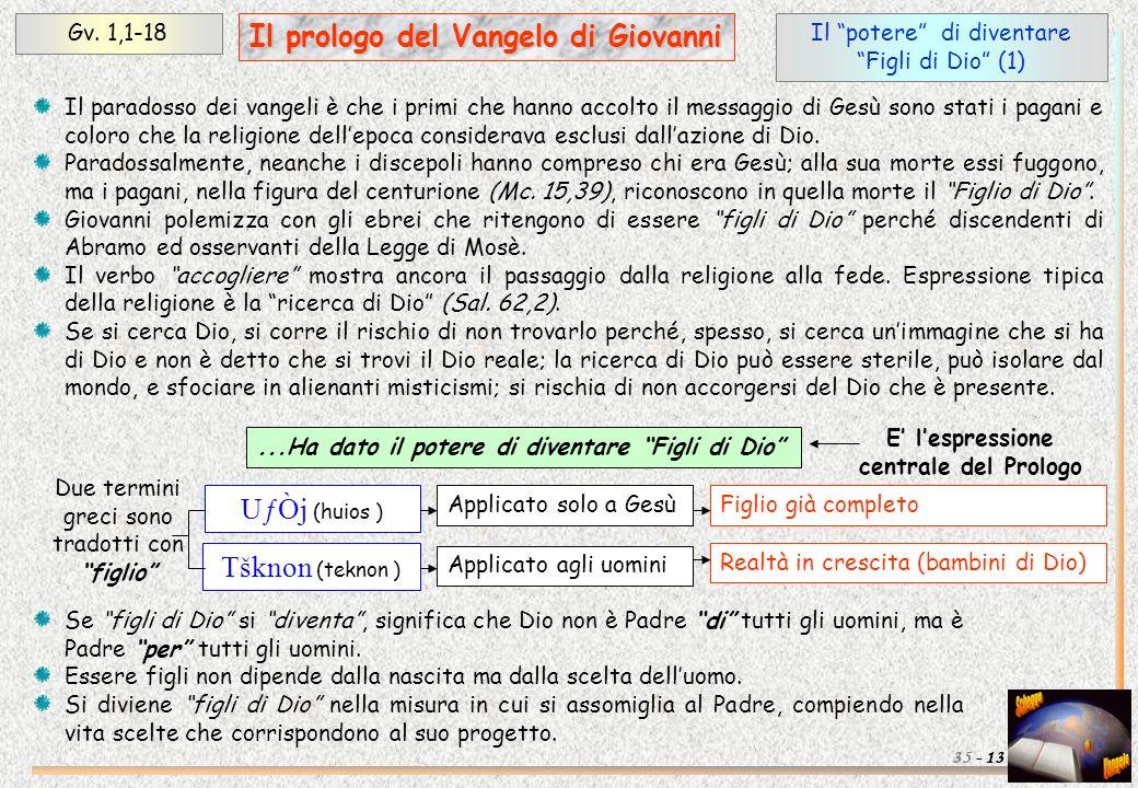 Il potere di diventare Figli di Dio (1) Gv. 1,1-18 13 Il prologo del Vangelo di Giovanni 35 - Il paradosso dei vangeli è che i primi che hanno accolto