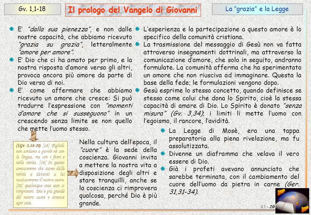La grazia e la LeggeGv. 1,1-18 20 Il prologo del Vangelo di Giovanni 35 - E dalla sua pienezza, e non dalle nostre capacità, che abbiamo ricevuto graz