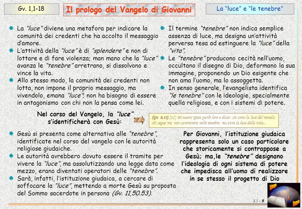 La luce e le tenebreGv. 1,1-18 9 Il prologo del Vangelo di Giovanni 35 - La luce diviene una metafora per indicare la comunità dei credenti che ha acc