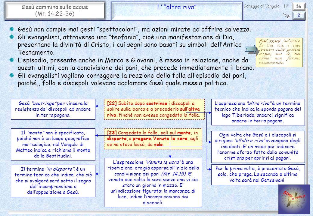 16 Gesù cammina sulle acque (Mt.14,22-36) La manifestazione di Gesù 3 Pag.