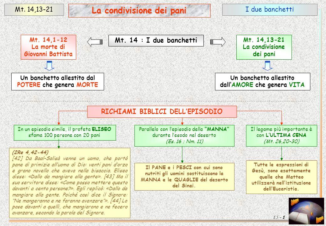I due banchettiMt. 14,13-21 1 La condivisione dei pani 15 - Mt. 14,1-12 La morte di Giovanni Battista Mt. 14 : I due banchetti Un banchetto allestito