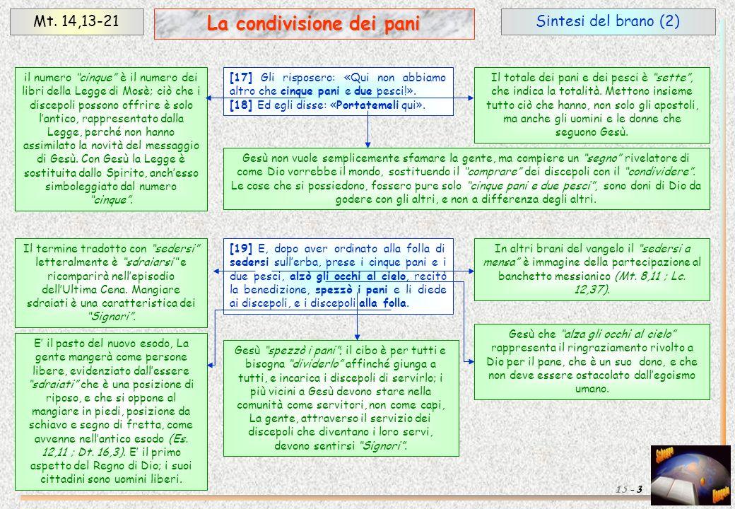 Sintesi del brano (2)Mt. 14,13-21 3 La condivisione dei pani 15 - il numero cinque è il numero dei libri della Legge di Mosè; ciò che i discepoli poss