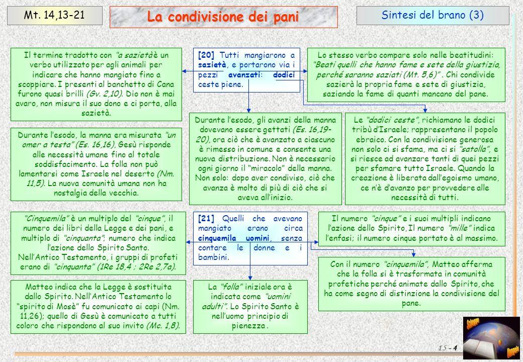 Sintesi del brano (3)Mt. 14,13-21 4 La condivisione dei pani 15 - Il termine tradotto con a sazietà è un verbo utilizzato per agli animali per indicar