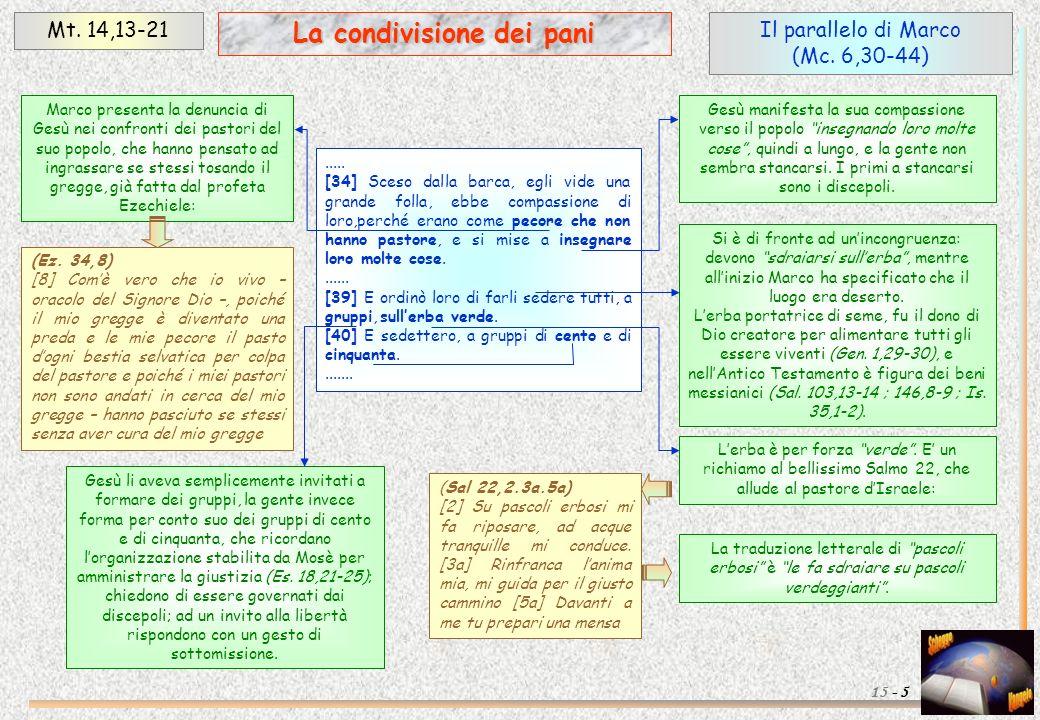 Il parallelo di Marco (Mc. 6,30-44) Mt. 14,13-21 5 La condivisione dei pani 15 - Marco presenta la denuncia di Gesù nei confronti dei pastori del suo