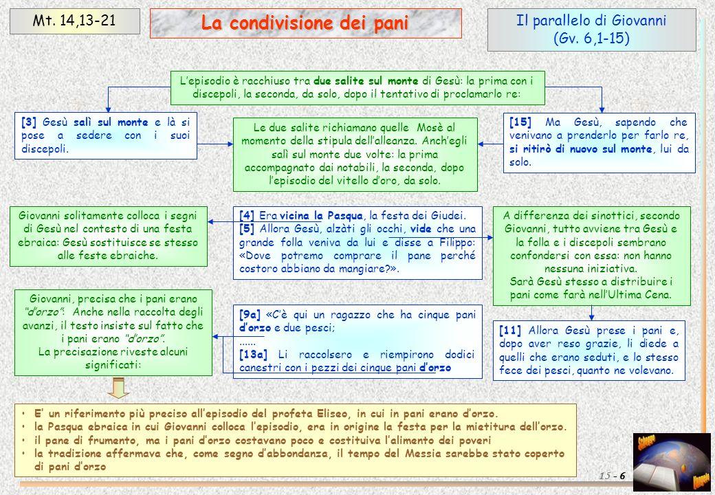 Il parallelo di Giovanni (Gv. 6,1-15) Mt. 14,13-21 6 La condivisione dei pani 15 - Lepisodio è racchiuso tra due salite sul monte di Gesù: la prima co