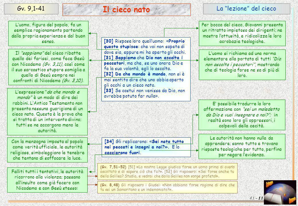 La lezione del ciecoGv. 9,1-41 11 Il cieco nato 41 - [30] Rispose loro quelluomo: «Proprio questo stupisce: che voi non sapete di dove sia, eppure mi