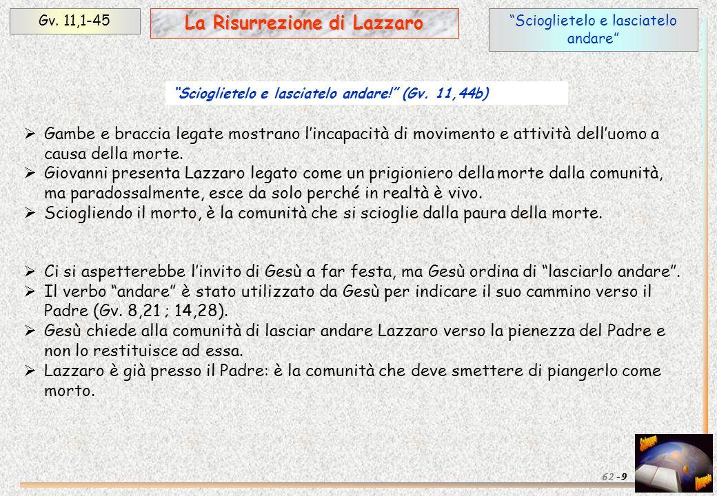 Scioglietelo e lasciatelo andare Gv. 11,1-45 La Risurrezione di Lazzaro 962 - Scioglietelo e lasciatelo andare! (Gv. 11,44b) Gambe e braccia legate mo
