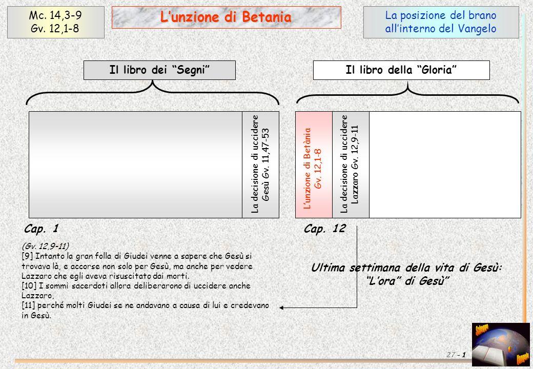 La posizione del brano allinterno del Vangelo Mc. 14,3-9 Gv. 12,1-8 1 Lunzione di Betania 27 - Lunzione di Betània Gv. 12,1-8 Ultima settimana della v
