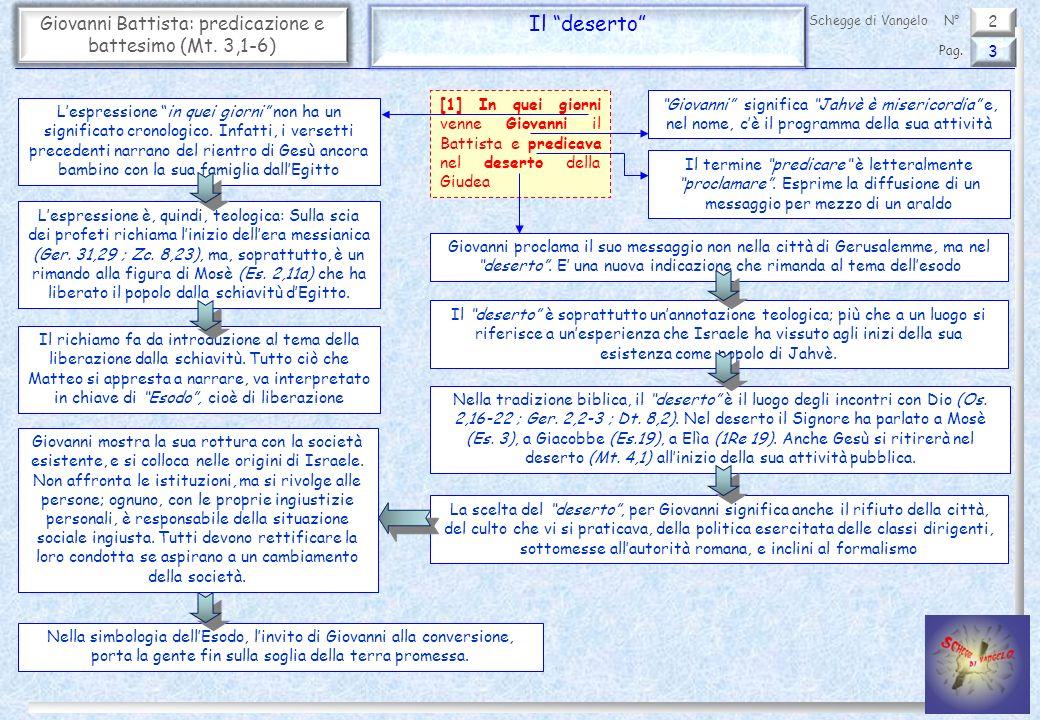 2 Giovanni Battista: predicazione e battesimo (Mt. 3,1-6) Il deserto 3 Pag. Schegge di VangeloN° [1] In quei giorni venne Giovanni il Battista e predi